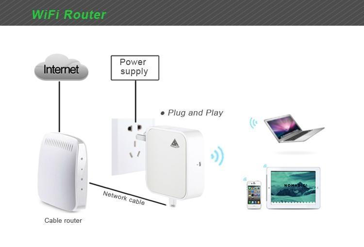 Portable wall plug  wifi repeater 3