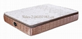 2015 New Pocket Spring Mattress With Latex Pillow Top 4