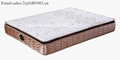 Soft Feeling Pocket Spring Mattress In Queen And King size 4