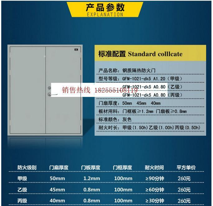 安徽合肥新鋼質防火門 4