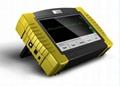 Interactive Biomedical Universal Signal Resources