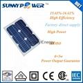 mono 15w solar panel 220v price per watt