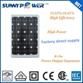 40W mono solar panel manufacturers in