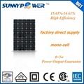 90w mono solar panel taiwan cells