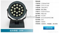 各款通用型LED投光燈