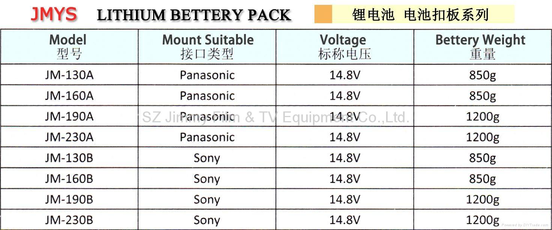 锂电池电池扣板 5