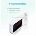 Latest model High-Tech HD wifi P2P IP