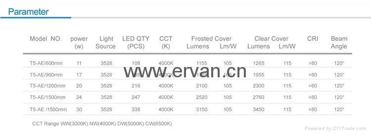 jewelry tube ,linear shelf lighting,TUV integrated T5 tube 7