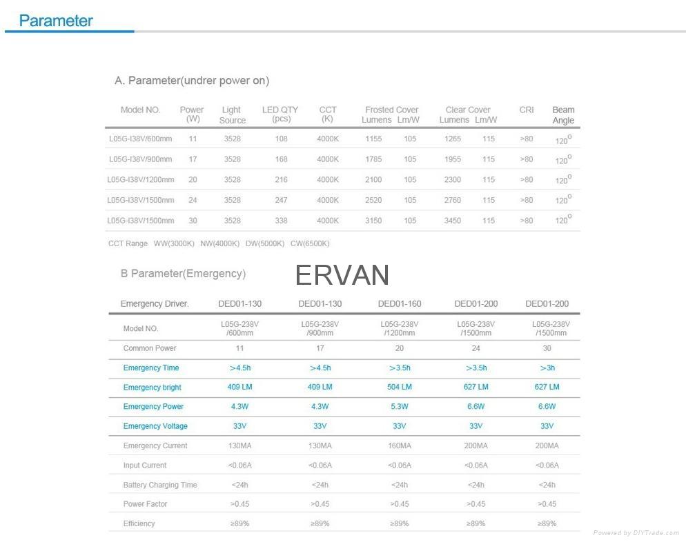 ERVAN TUV  600MM 9W LED emergency lights 4