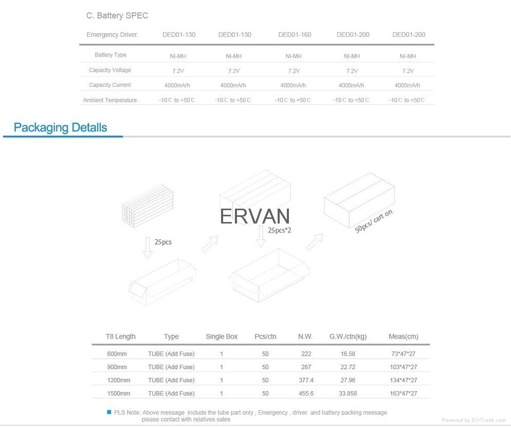 ERVAN TUV  600MM 9W LED emergency lights 3