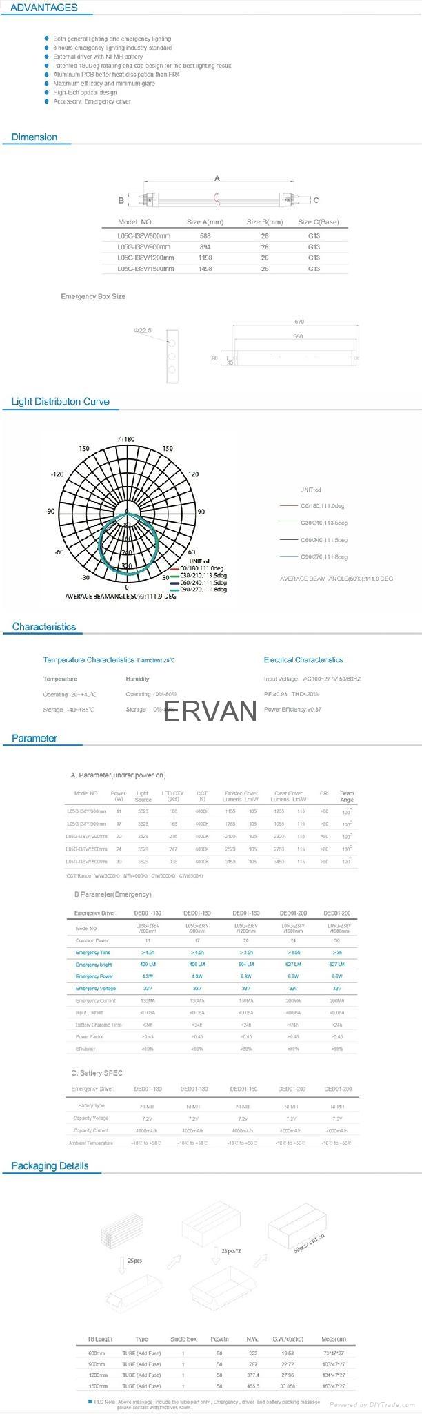 ERVAN TUV  600MM 9W LED emergency lights 14