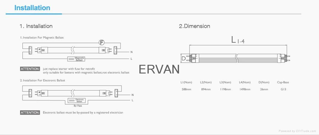 ERVAN Meat T8 LED Tube Pink Tube 30w 5ft for supermarket 2
