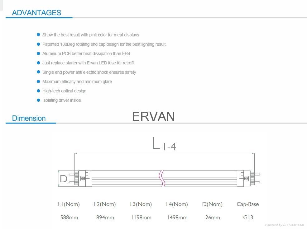 ERVAN Meat T8 LED Tube Pink Tube 30w 5ft for supermarket 13