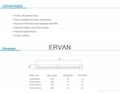 TUV 2015 rotatable led tube t5 18w cool white 1.2m dlc etl 6