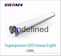 TUV approved 120W IP65 LED LIGHT BAR 7