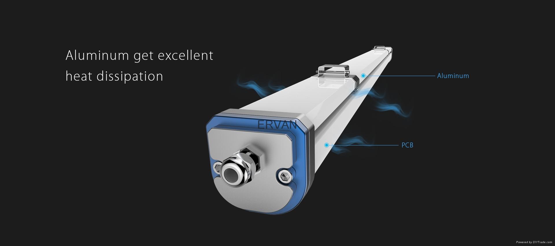 IP65 40W waterproof lighting fixture 3