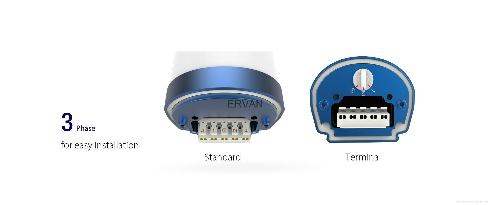 IP66 Moisture proof light fixture TUV listed high efficiency 3