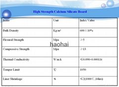 Heat Resistant Calcium Silicate Board