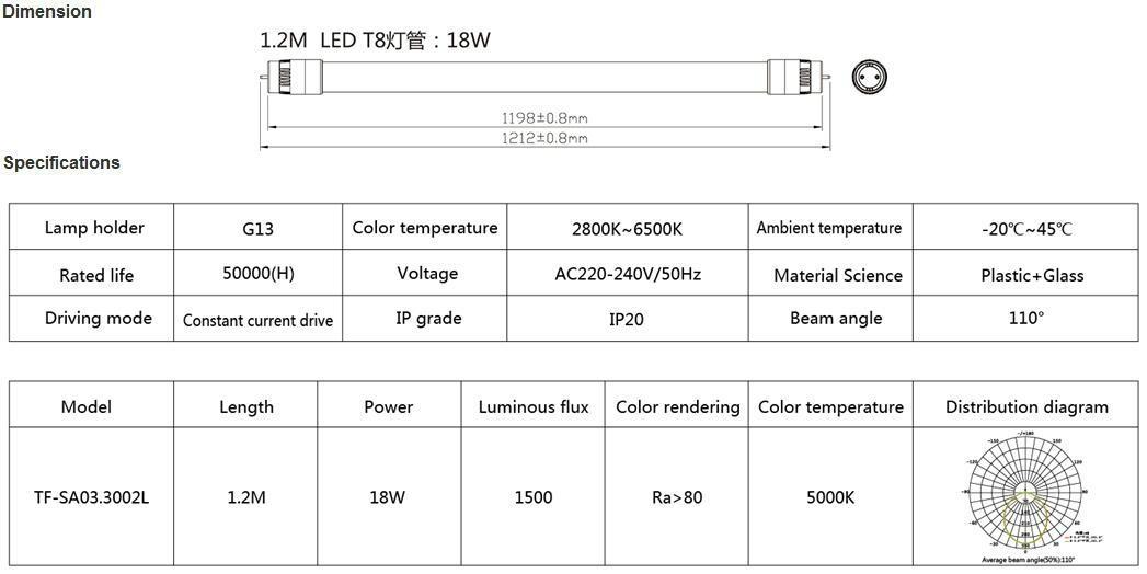 无频闪1.2米 LEDT8灯管18W (0.6米/0.9米可选) 2