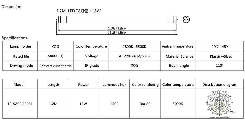 外置电源18W无频闪LED T8灯管1.2米(0.6米, 0.9米可选) 2