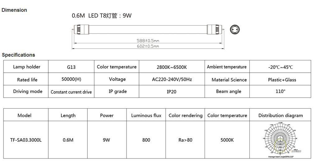 无频闪1.2米 LEDT8灯管18W (0.6米/0.9米可选) 4