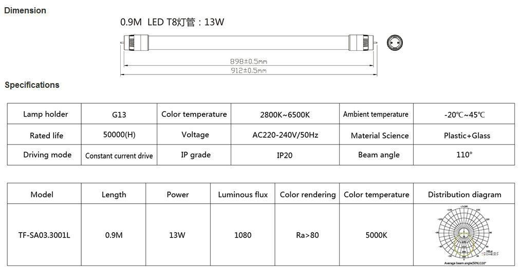 无频闪1.2米 LEDT8灯管18W (0.6米/0.9米可选) 3