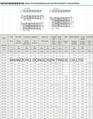 Stainless steel chain 25-SS 16B-SS A2040-SS C2040-SS C2102H-SS