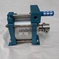 静压爆破液压试验用高压泵