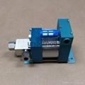 快速换模装置专用气动泵