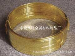 供應插頭專用H62黃銅扁線