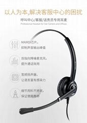 听力保护耳机
