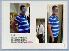 Senuvo BODY SIMs™ Weight Management
