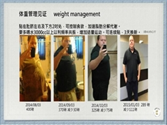 BODY SIMs™ Weight Manage (Hot Product - 1*)