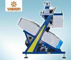 Smallest machine Grain CCD Color
