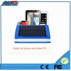 Best selling 10400mah solar portable power bank with high quality