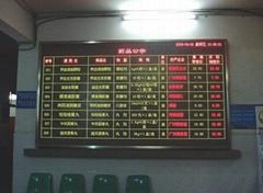 F5 indoor dual color lattice LED display screen