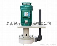 噴砂泵2.2KW