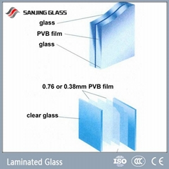 8mm Tempered Laminated Glass Price