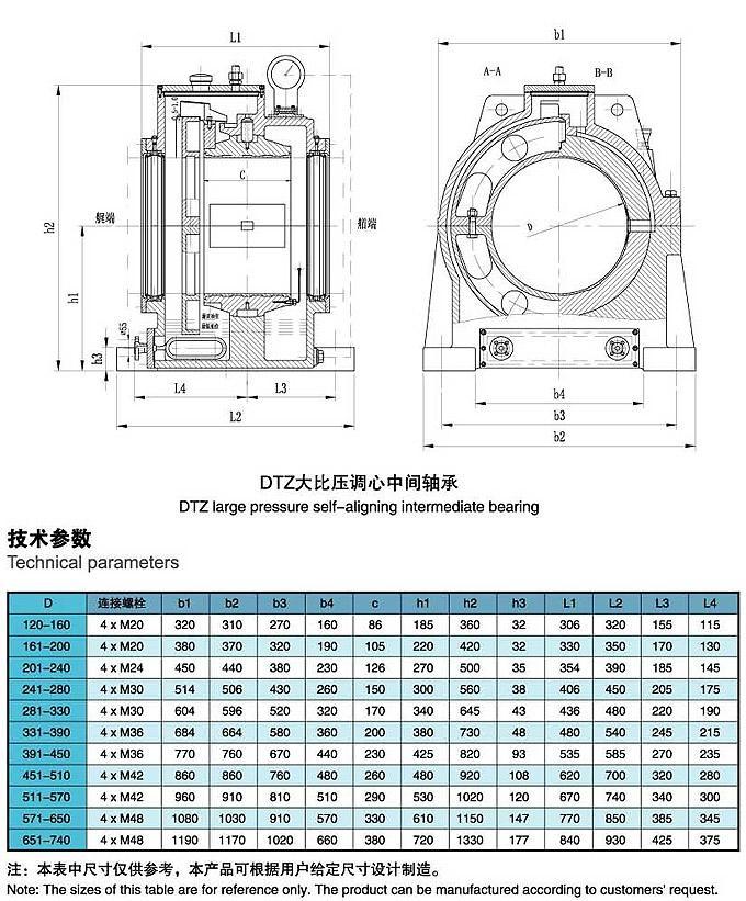 艦用/船用 DTZ大經壓調心中間軸承 2