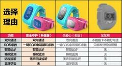 索颖儿童智能手表K3