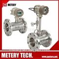 Turbine Flow Meter MT100TB