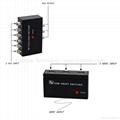 Channel HDMI RCA AV Intelligent Switcher