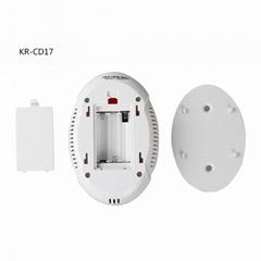 刻锐KR-CD17一氧化碳探测报警器