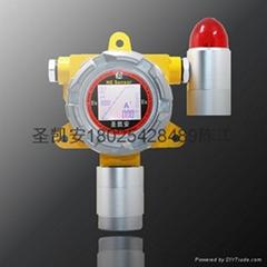 煉油廠催化裂化裝置區硫化氫H2S氣體檢測探頭