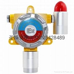 石化乙烯原料工程VOC有毒氣體監測系統