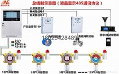 煉油廠硫化氫H2S氣體檢測報警器檢測儀
