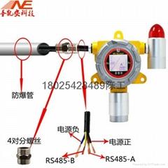 食品加工厂二氧化硫SO2气体检测设备