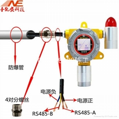 硝酸生产企业二氧化氮NO2气体检测设备