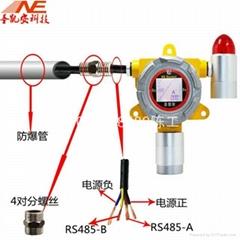 硝酸生產企業二氧化氮NO2氣體檢測設備