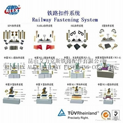 Skl Railway Fastener System for Railroad made in China